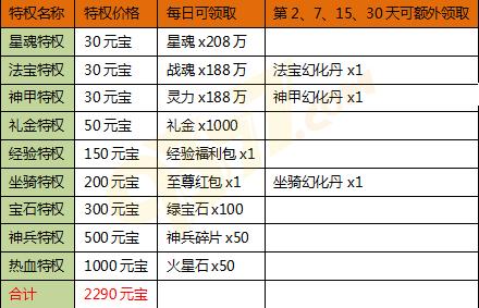 QQ截图20140311223032.png