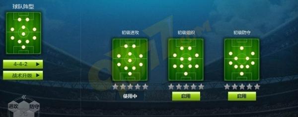 2014巴西世界杯阵容战术