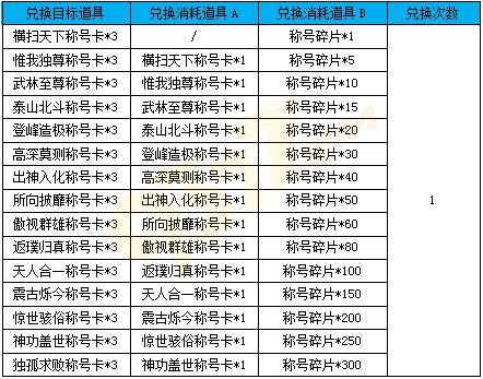 QQ截图20140519180048.png